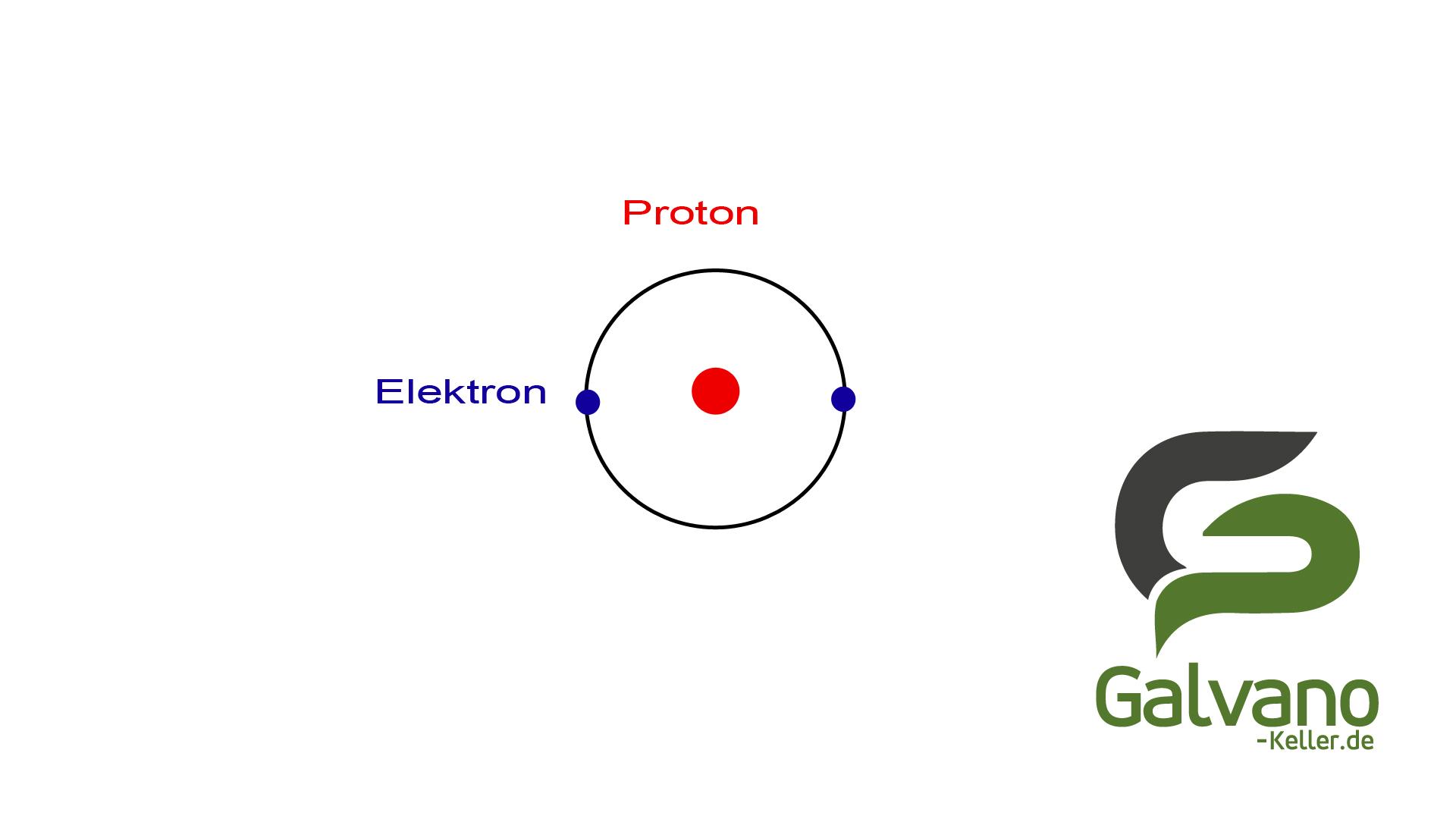 Schaubild eines einfach dargestellten Nickel Atoms.
